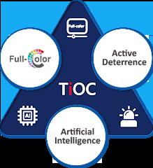 TiOC 3 in 1